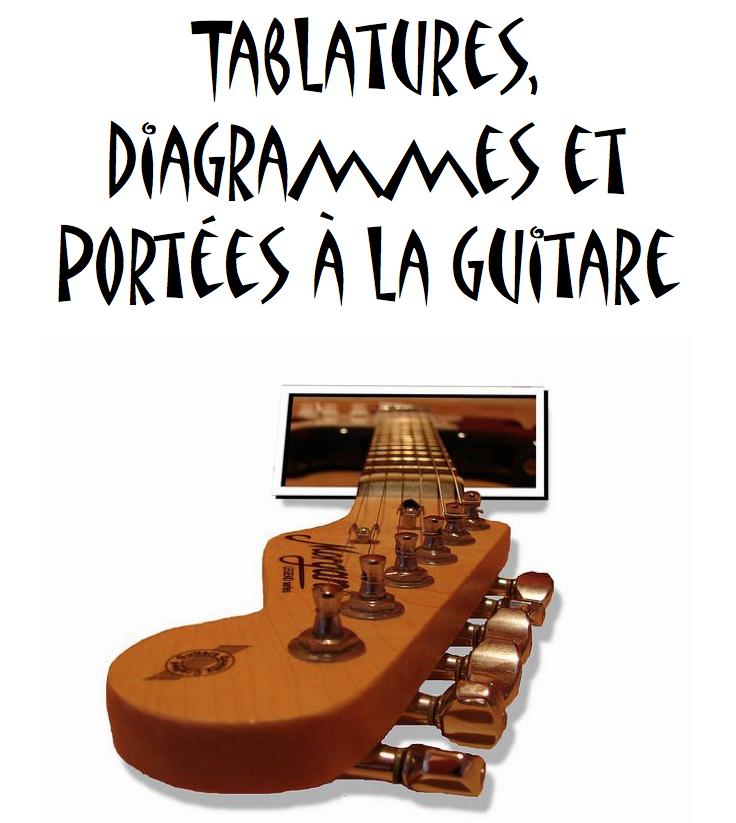 Comment lire les tablatures, portées et diagramme à la guitare