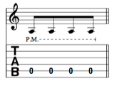 La notation sur les partitions de guitare pour la technique du palm muting