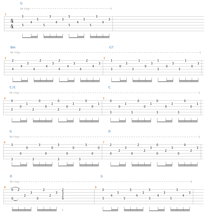 partition guitare chanson 2014
